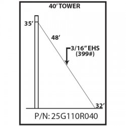 Rohn Products - 25G110R040 - 25G Pre-Engineered Guyed Tower Kit, 110 MPH Rev G, NI, 40'
