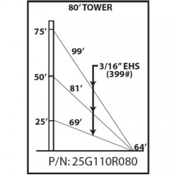 Rohn Products - 25G110R080 - 25G Pre-Engineered Guyed Tower Kit, 110 MPH Rev G, NI, 80'