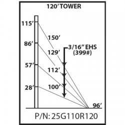Rohn Products - 25G110R120 - 25G Pre-Engineered Guyed Tower Kit, 110 MPH Rev G, NI, 120'