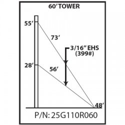 Rohn Products - 25G110R060 - 25G Pre-Engineered Guyed Tower Kit, 110 MPH Rev G, NI, 60'