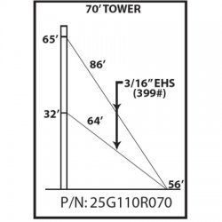 Rohn Products - 25G110R070 - 25G Pre-Engineered Guyed Tower Kit, 110 MPH Rev G, NI, 70'