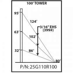 Rohn Products - 25G110R100 - 25G Pre-Engineered Guyed Tower Kit, 110 MPH Rev G, NI. 100'