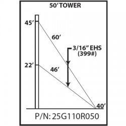 Rohn Products - 25G110R050 - 25G Pre-Engineered Guyed Tower Kit, 110 MPH Rev G, NI, 50'
