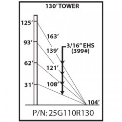 Rohn Products - 25G110R130 - 25G Pre-Engineered Guyed Tower Kit, 110 MPH Rev G, NI, 130'