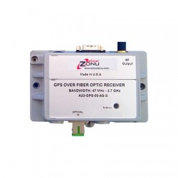 Optical Zonu - OZGPSR24 - Two channel, two fiber GPS over Fiber Receiver